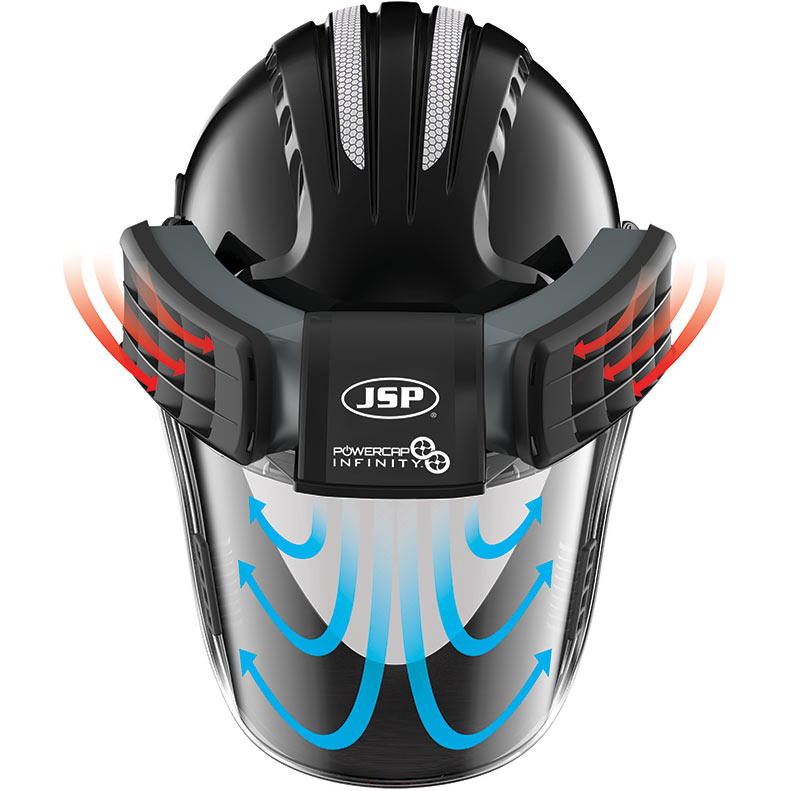 Powercap Papr Introducing Jsp S New Powercap 174 Infinity