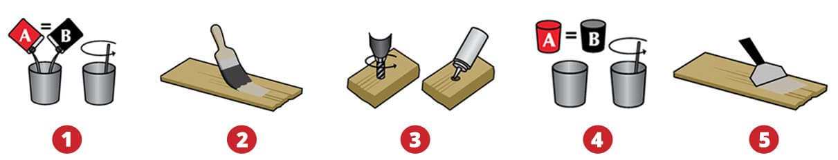Restore rotten, decayed or damaged wood in just three easy steps!